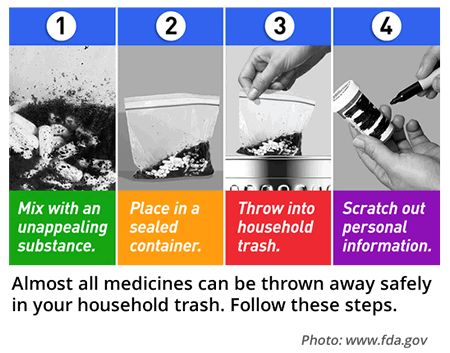 clean out medicine cabinet steps